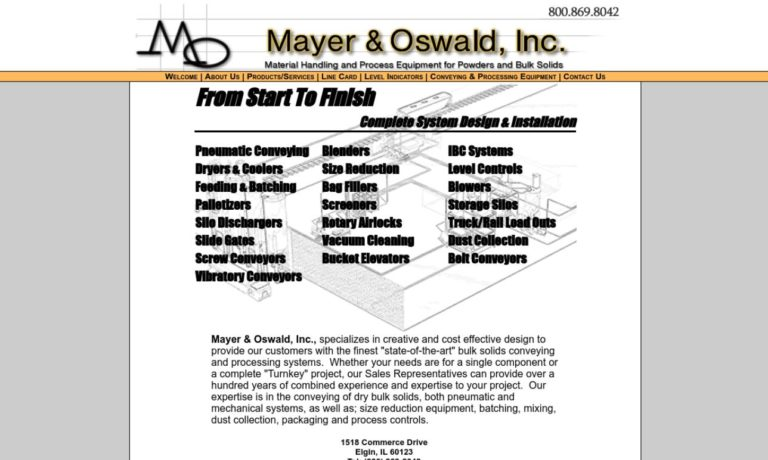 Mayer & Oswald, Inc.